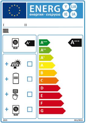 Neues Energie-Label für Heizungen ab 26.9.2015 | www.bauwohnwelt.at